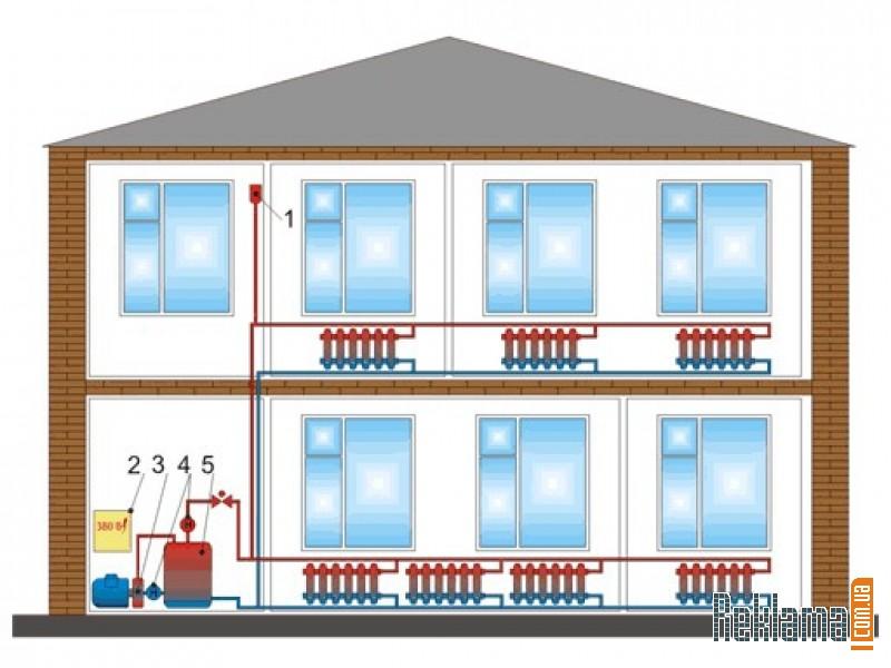 Схемы отопление в двухэтажном доме своими руками