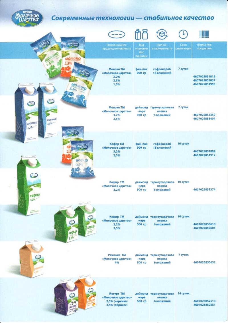 Натуральные продукты из цельного коровьего молока
