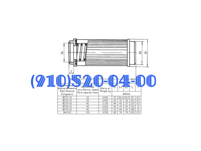 Продам фильтроэлементы ФГ31-10, ФГ32-10, ФГ33-10, ФГ34-10, ФГ35-10,